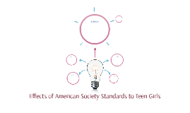 Effects of American Society Standards to Teen Girls