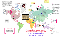 International Labour Market and Intercultural management