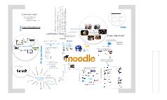Copy of Moodle - Uma Introdução