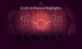A Life in Musical Highlights