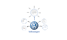 Volkswagen - MGMT 508