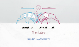 The Future with WILL and GOING TO