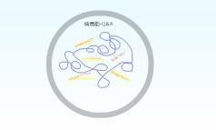 情境劇-Q&A