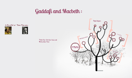 Copy of Gaddafi and Macbeth : A Parallel of Two Tyrants