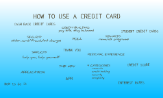 how to use a credit card speech