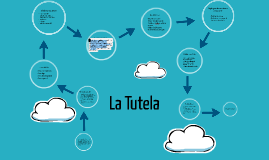 Copy of La Tutela