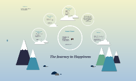 Copy of  The Journey to Happiness