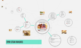 spur steak ranches swot analysis Background and overview of spur corporation (sur)spur corporation consists of spur international, spur steak ranches, panarottis pizza pasta, john dory's fish, grill & sushi, captain doregos, the hussar grill and a 50% stake of rocomamas.