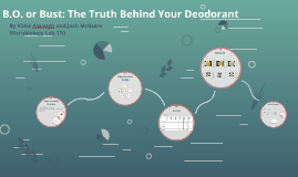 B.O. or Bust: Truth Behind Your Deodorant