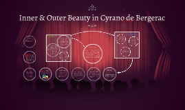 Inner & Outer Worth in Cyrano de Bergerac