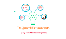 The Benifits LTAD Has For Youth Today