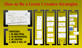 Copy of How to Be a Great Creative Strategist - Business Edition. Best Viewed in Full Screen, On a Large Screen. Thank You for Watching.