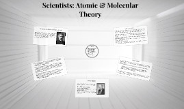 Scientists: Atomic and Molecular Theory