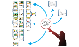 Las TIC en el Diseño y Desarrollo del Currículo