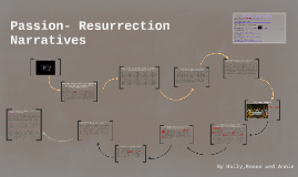 Copy of Passion- Resurrection Narratives