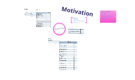 Copy of Motivation