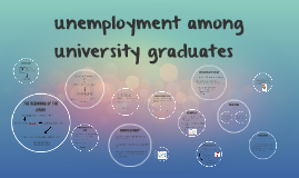 unemployment among university graduates