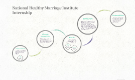 National Healthy Marriage Institute Internship