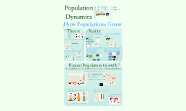 Copy of AP Bio- Interactions 4: Population Dynamics