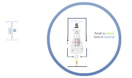Sistema de información para el contenido científico en LUZ Periódico y LUZ AdN