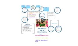 Copy of Pentaksiran untuk Pembelajaran