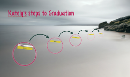 Kately's steps to Graduation