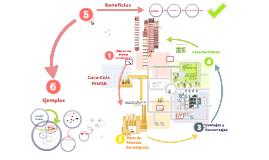 Copy of Alianzas Estratégicas (FEMSA)