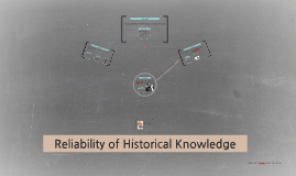 Reliability of Historical Knowledge