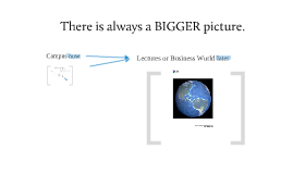 Copy of Prezi versus Powerpoint