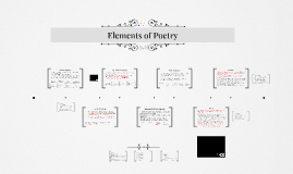 "Copy of Elements of Poetry as Illustrated by Eminem's ""Lose Yourself"""