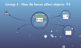 Group 4 - How do forces affect objects- P3