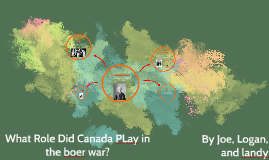 What Role Did Canada PLay in the boer war?