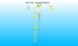 Moving Backgrounds