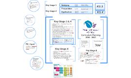Curriculum Planning 2016-2017