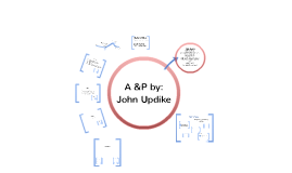 an analysis of the short story a p by john updike 2015-10-30  图书john updike's short story 'a & p' - an analysis 介绍、书评、论坛及推荐 登录 注册 下载豆瓣客户端 豆瓣 扫码直接下载 iphone android 豆瓣 50 全新发布.