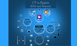 Copy of ICT in English 2014 and Beyond