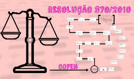 Resolução 370/2010