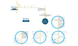 Copy of Orçamento Base Zero - OBZ