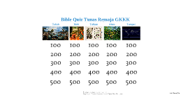 Bible Quiz Turem