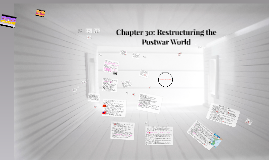 Chapter 33: Restructuring the Postwar World
