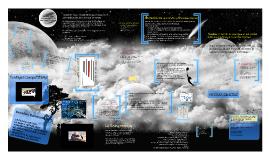 Copy of Desafio de la Administración de Recursos Humanos