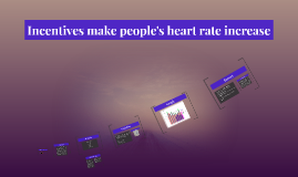 Incentives make people's heart rate increase