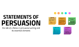 Tweet This or Thesis? Introduction to Persuasive Thesis Writing