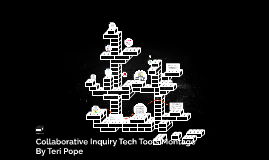Collaborative Inquiry Technologies- By Teri Pope