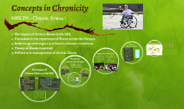 Concepts in Chronicity