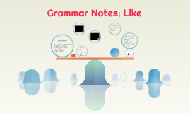 Grammar Notes: Like