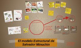 Copy of El modelo Estructural de Salvador Minuchin