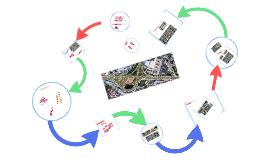 Trabalho de  Introdução à Engenharia Civil:Mobilidade Urbana