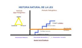 HISTORIA NATURAL DE CANDIDIASIS