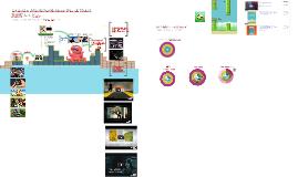 Copy of Advergames